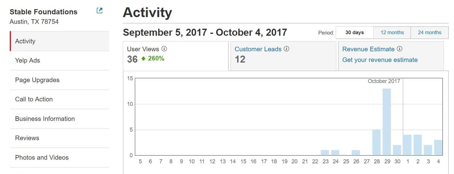 Business Page Yelp Optimization