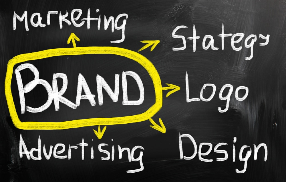 The Important Essentials To Know About Brand Strategy